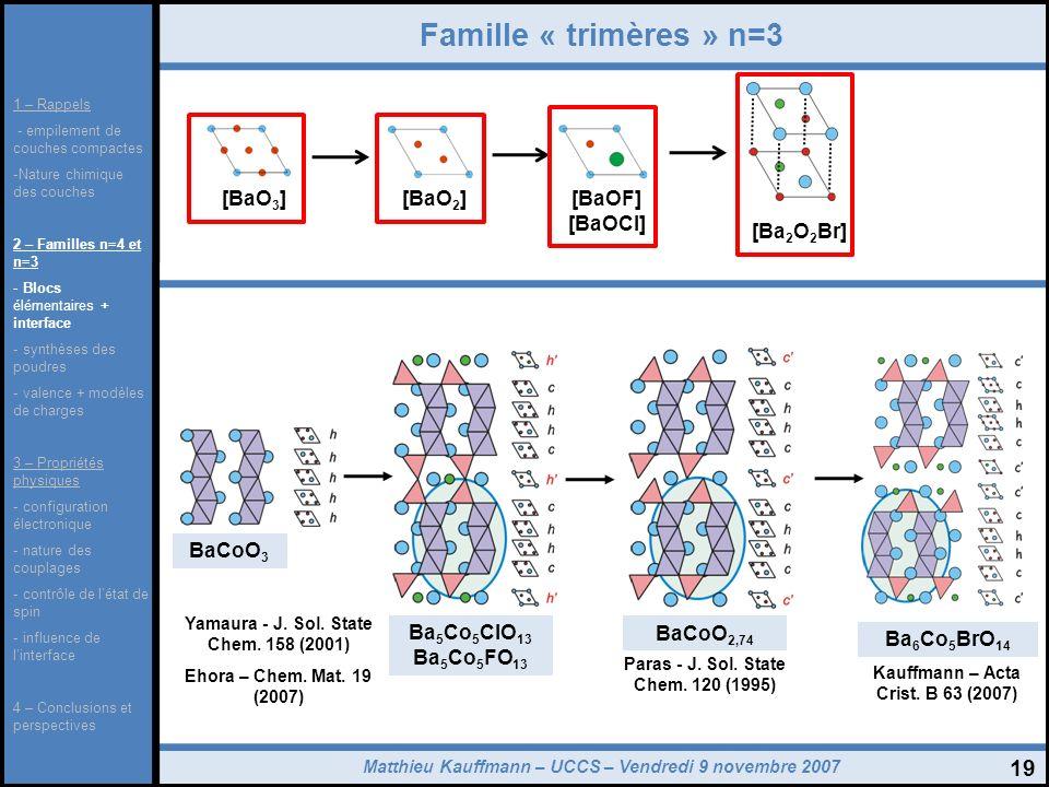 Famille « trimères » n=3 [BaO3] [BaO2] [BaOF] [BaOCl] [Ba2O2Br] BaCoO3